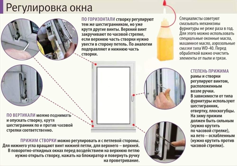 Инструкция по регулировке пластиковых дверей скачать